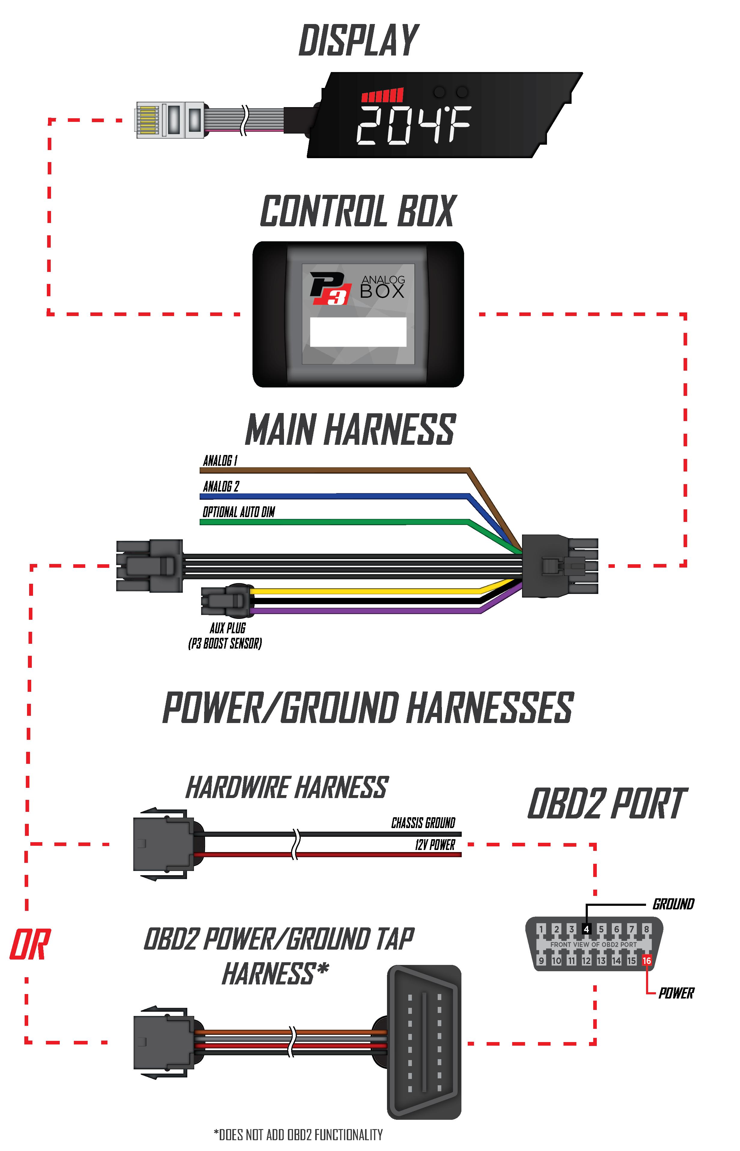 Config  U0026 Install Guide